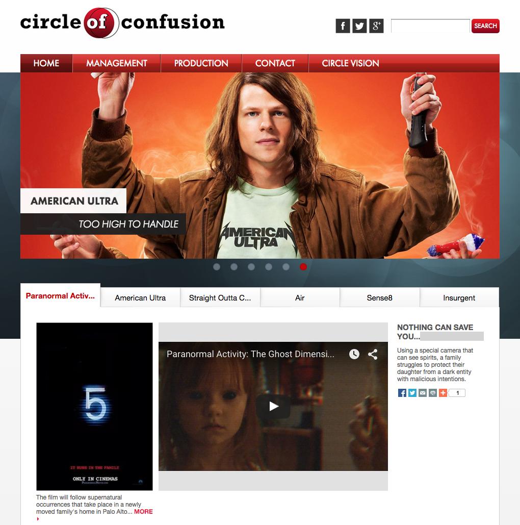 www.circleofconfusion.com